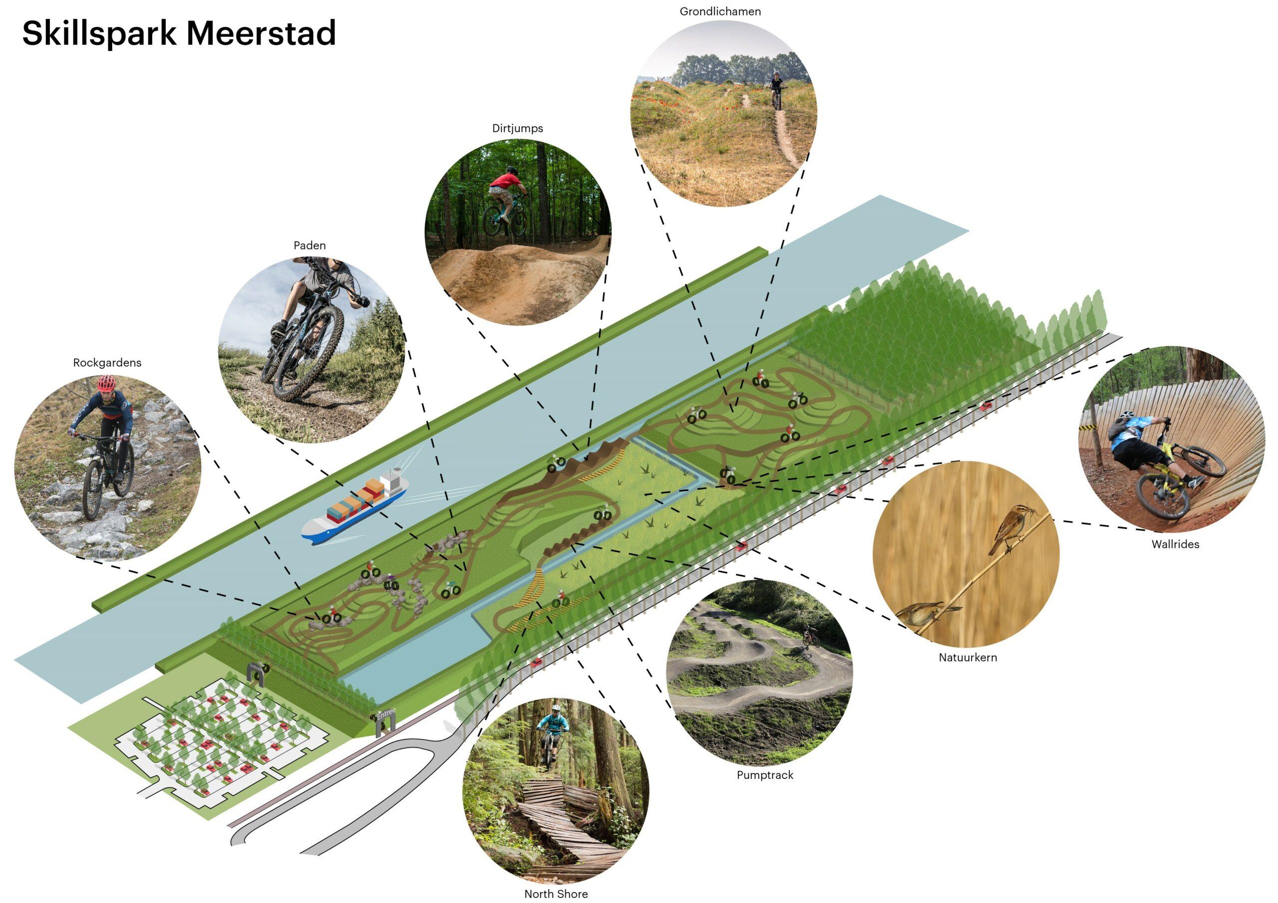 Groningen krijgt mountainbikepark na D66 motie